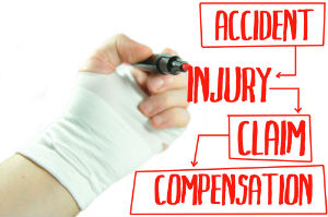 Personal Injury Attorney in RI & MA